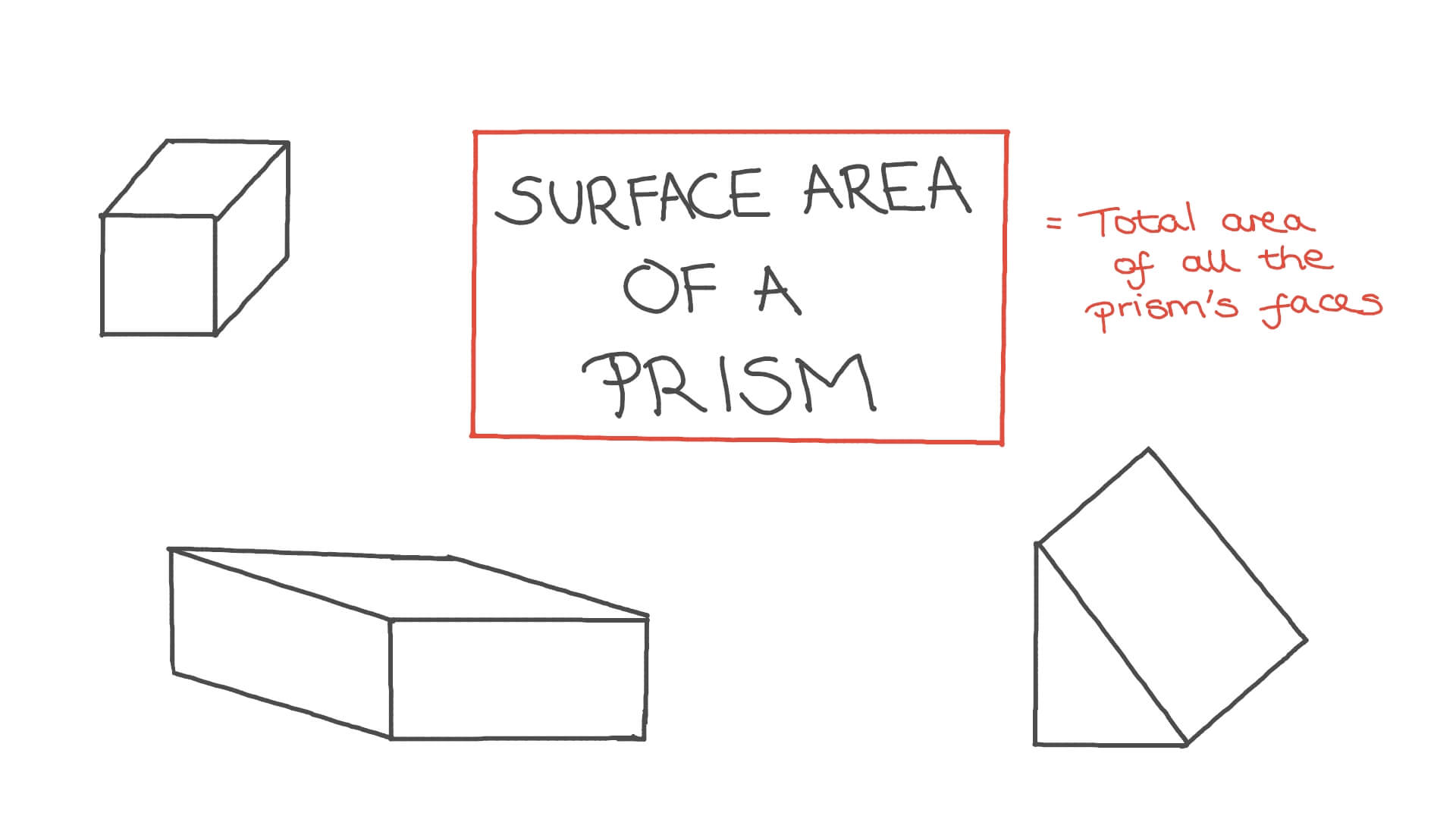 hight resolution of Lesson: Surface Areas of Prisms   Nagwa