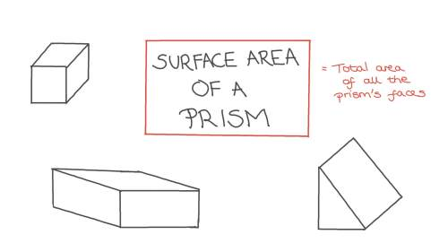 small resolution of Lesson: Surface Areas of Prisms   Nagwa