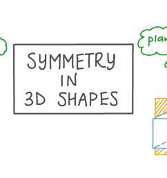 Lesson Video: Symmetry in 3D Shapes   Nagwa [ 756 x 1344 Pixel ]