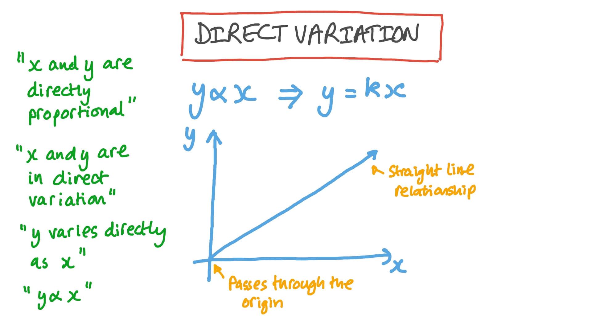 hight resolution of Lesson: Direct Variation   Nagwa