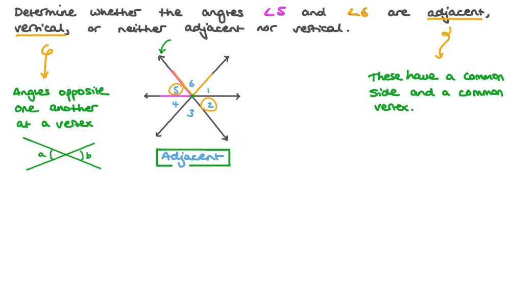 medium resolution of Question Video: Recognizing Adjacent Angles