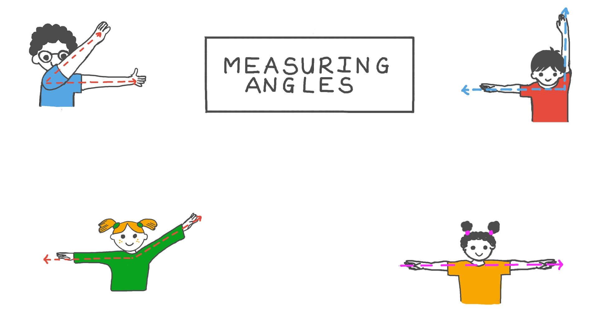 hight resolution of Lesson: Measuring Angles   Nagwa