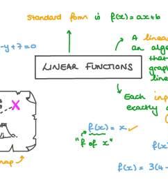 Lesson: Linear Functions   Nagwa [ 756 x 1344 Pixel ]