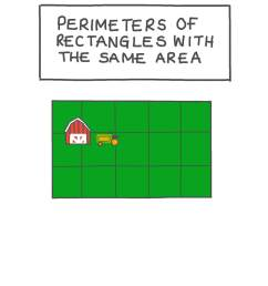 Lesson: Perimeters of Rectangles with the Same Area   Nagwa [ 756 x 1344 Pixel ]