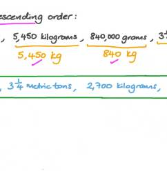 Question Video: Arranging Masses in Ascending Order by Converting Their  Units   Nagwa [ 756 x 1344 Pixel ]