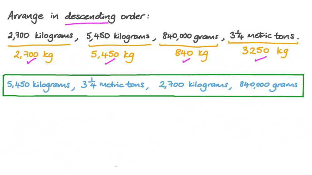 medium resolution of Question Video: Arranging Masses in Ascending Order by Converting Their  Units   Nagwa