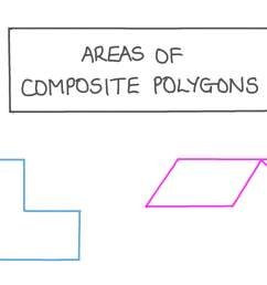 Lesson: Areas of Composite Polygons   Nagwa [ 756 x 1344 Pixel ]