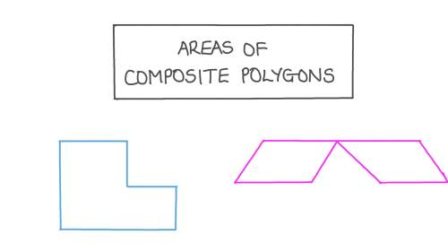 small resolution of Lesson: Areas of Composite Polygons   Nagwa