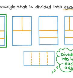 Question Video: Partitioning Rectangles into Different Shaped Quarters    Nagwa [ 756 x 1344 Pixel ]