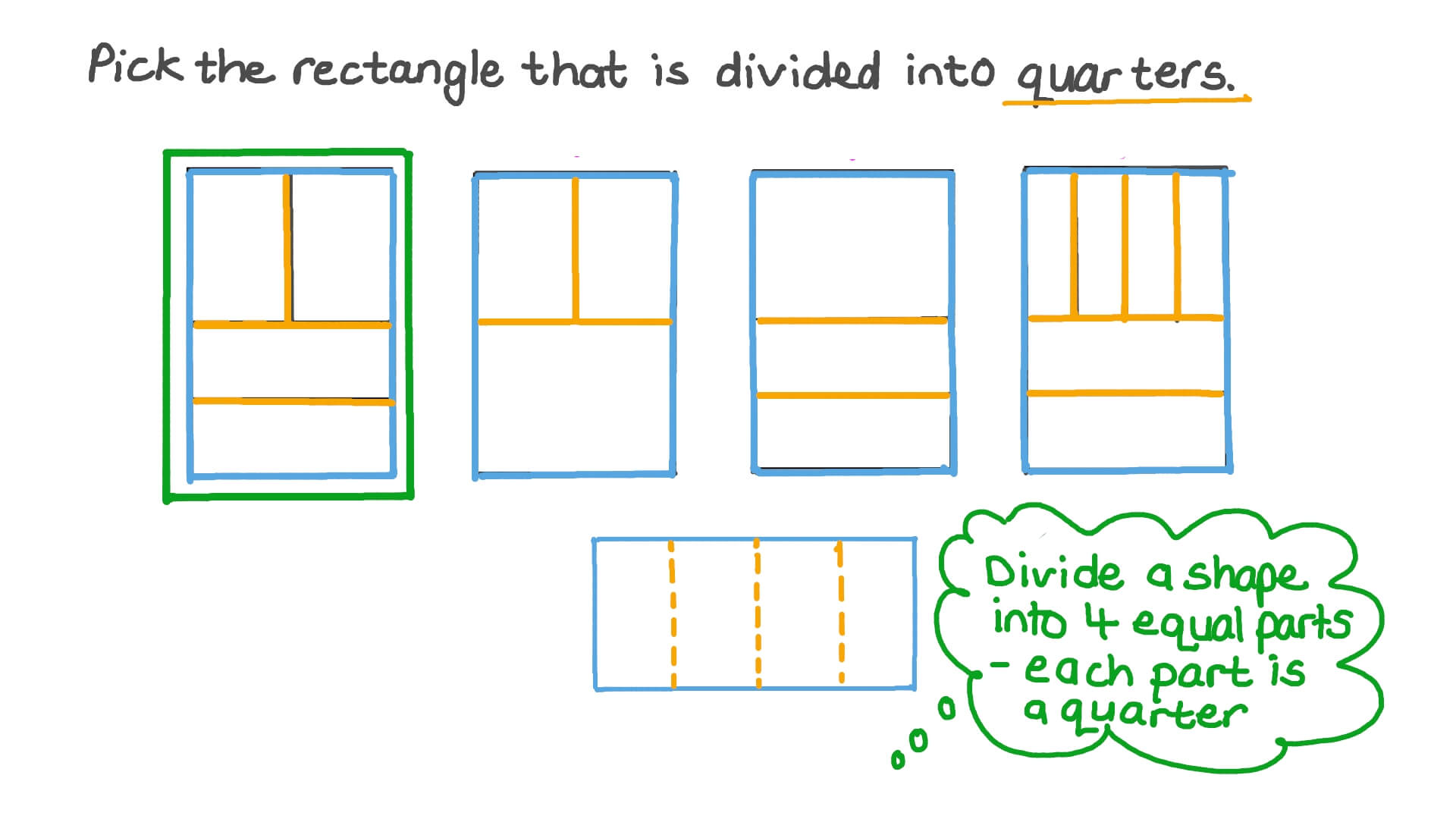hight resolution of Question Video: Partitioning Rectangles into Different Shaped Quarters    Nagwa