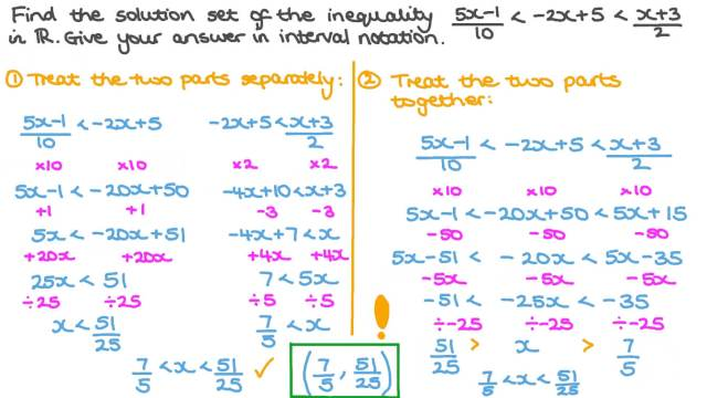 Finding the Solution Set of Linear Inequalities with Real Numbers