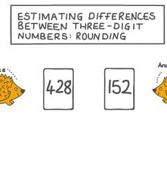 Lesson: Estimating Differences between Three-Digit Numbers: Rounding   Nagwa [ 756 x 1344 Pixel ]
