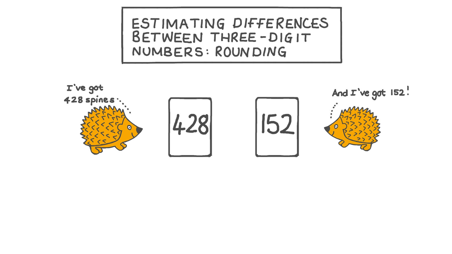 hight resolution of Lesson: Estimating Differences between Three-Digit Numbers: Rounding   Nagwa