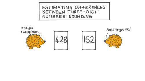 small resolution of Lesson: Estimating Differences between Three-Digit Numbers: Rounding   Nagwa