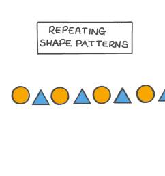 Lesson Video: Repeating Shape Patterns   Nagwa [ 756 x 1344 Pixel ]