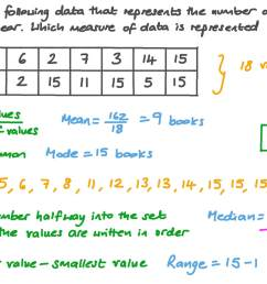 Question Video: Determining the Measures of Central Tendency and Range  Represented by a Given Number   Nagwa [ 756 x 1344 Pixel ]