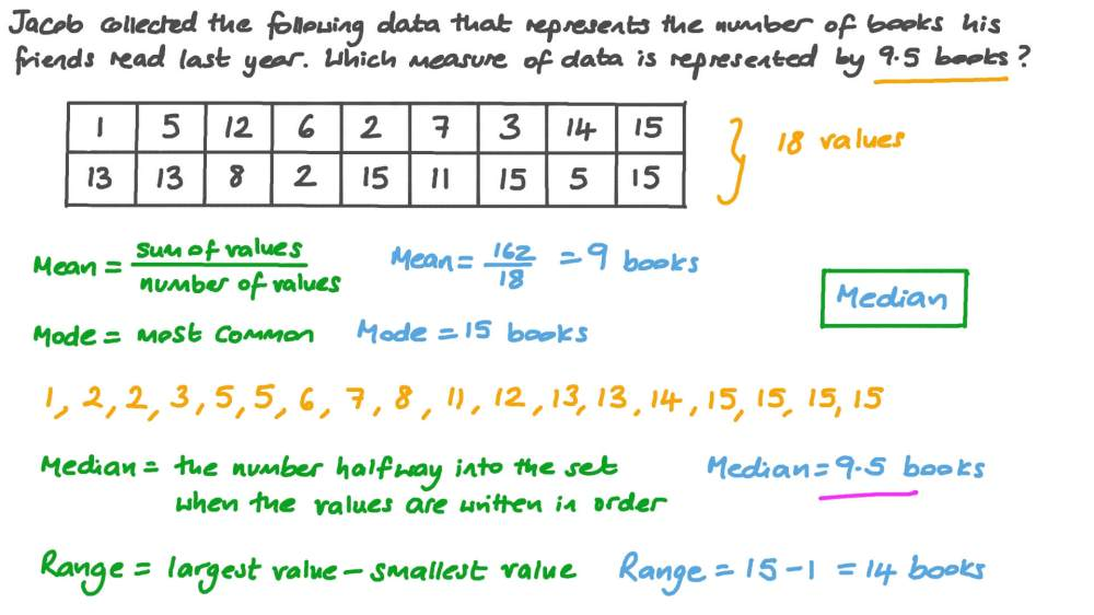 medium resolution of Question Video: Determining the Measures of Central Tendency and Range  Represented by a Given Number   Nagwa