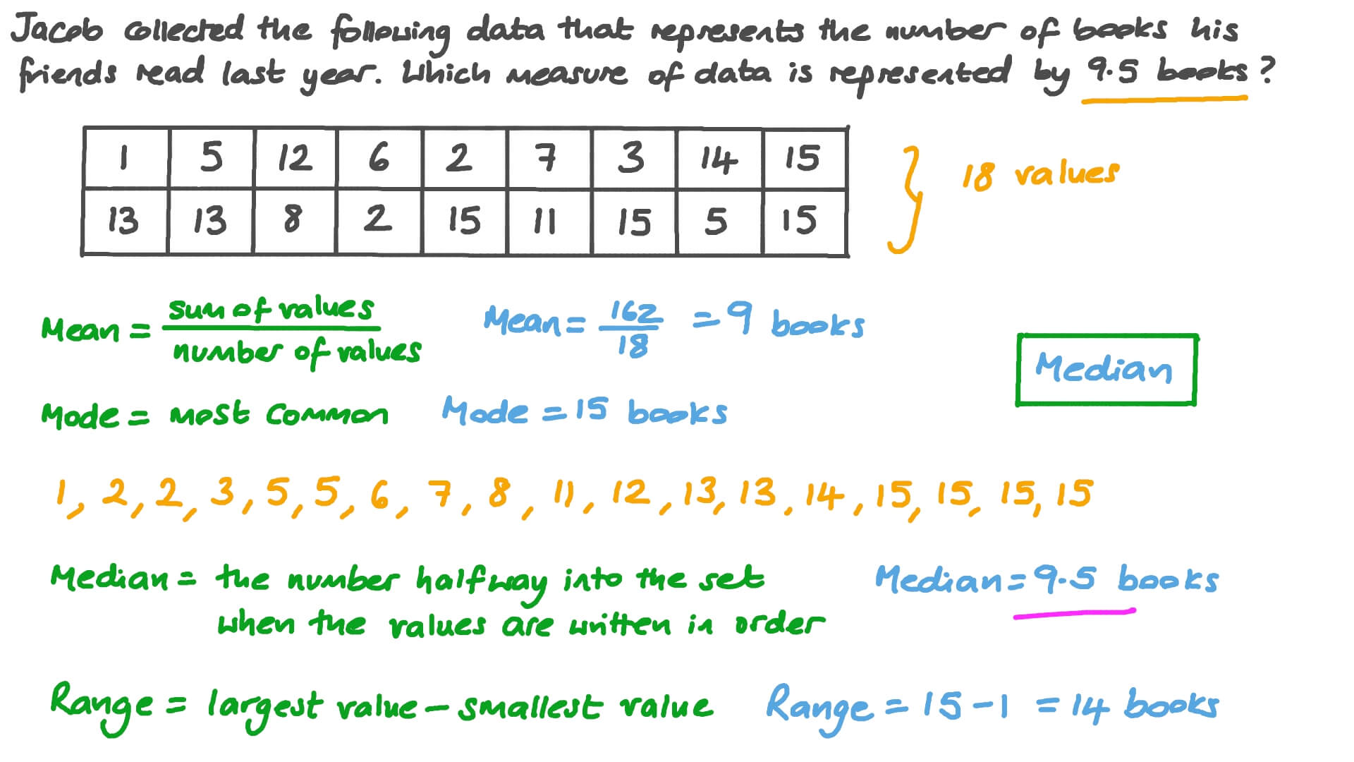 hight resolution of Question Video: Determining the Measures of Central Tendency and Range  Represented by a Given Number   Nagwa