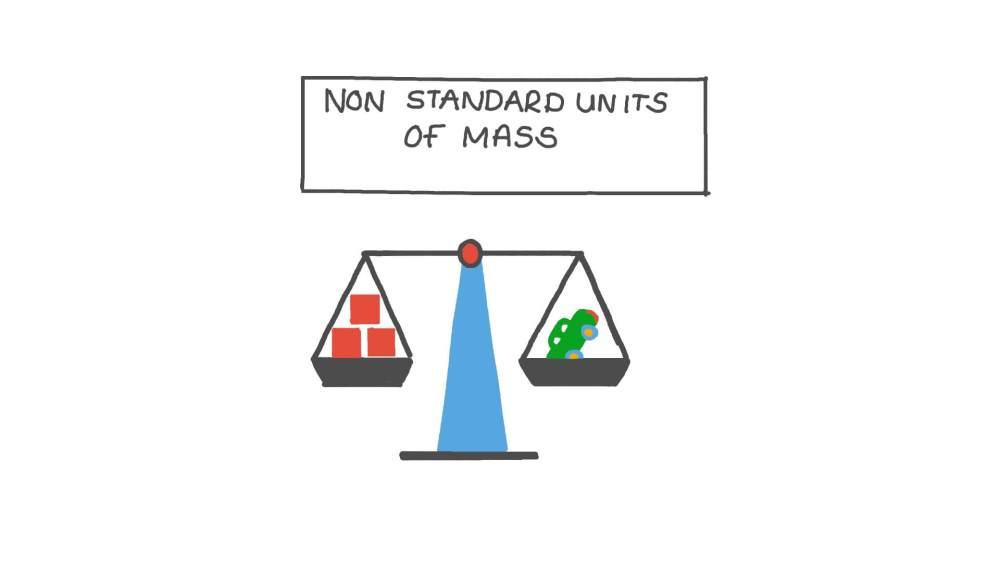 medium resolution of Lesson Video: Nonstandard Units of Mass   Nagwa