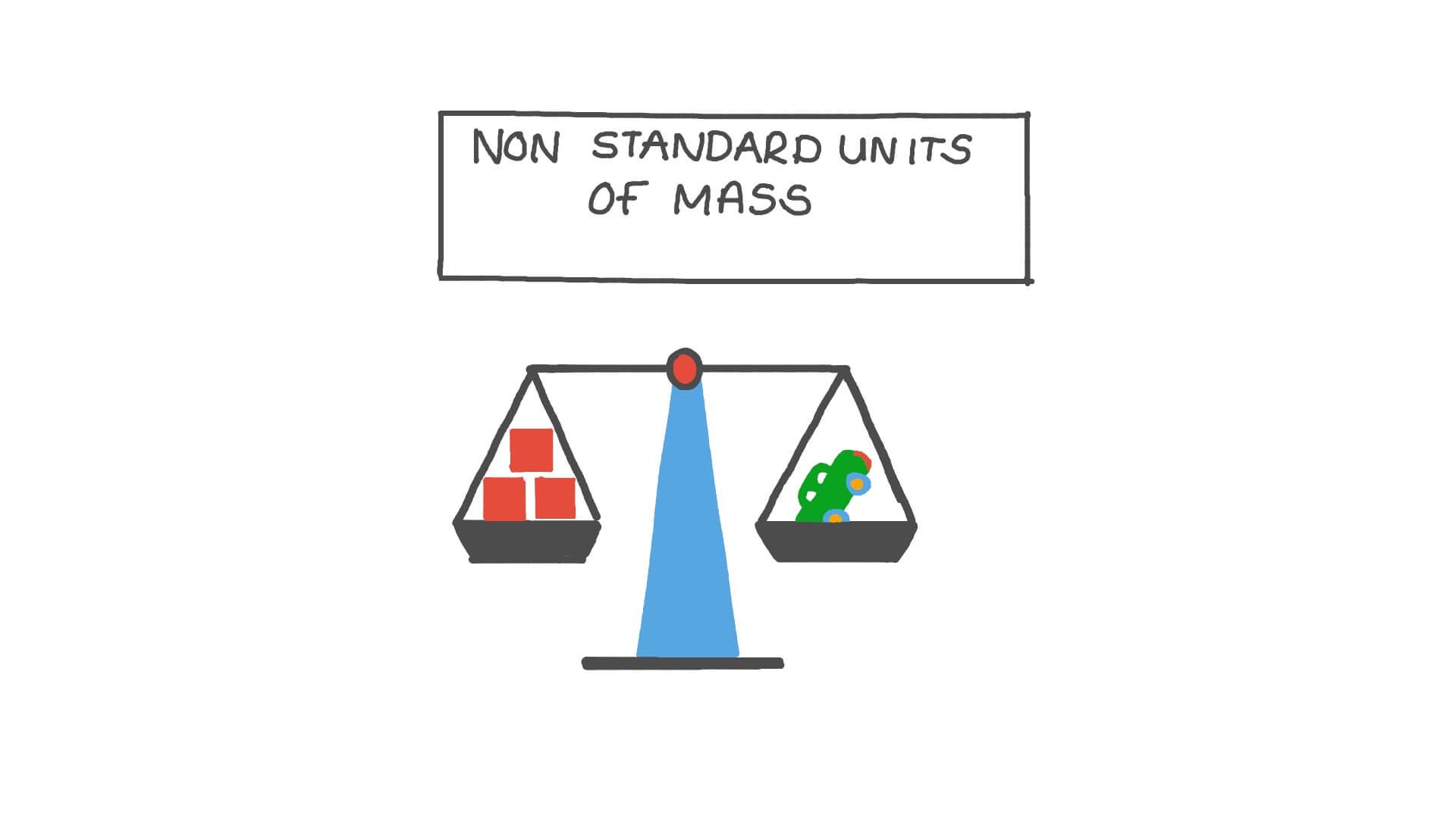 hight resolution of Lesson Video: Nonstandard Units of Mass   Nagwa