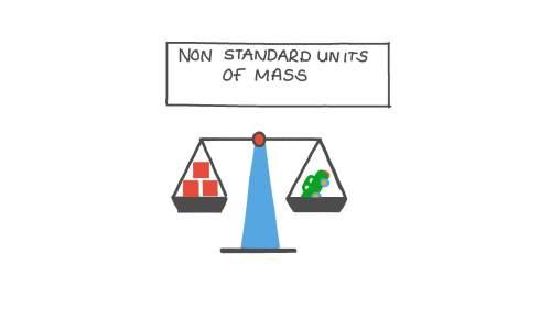 small resolution of Lesson Video: Nonstandard Units of Mass   Nagwa