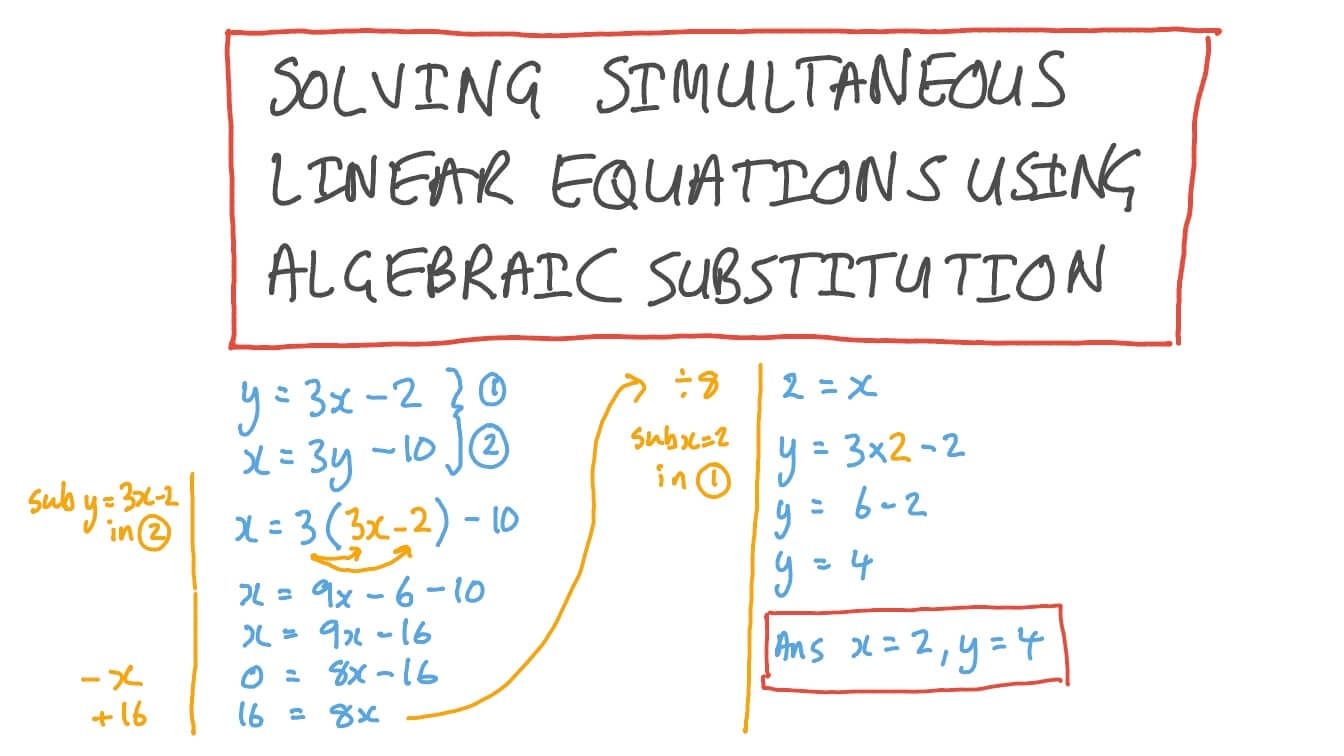 hight resolution of Lesson: Solving Systems of Linear Equations Using Substitution   Nagwa