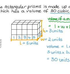 Question Video: Finding the Volume of a Rectangular Prism by Counting Unit  Cubes   Nagwa [ 756 x 1344 Pixel ]