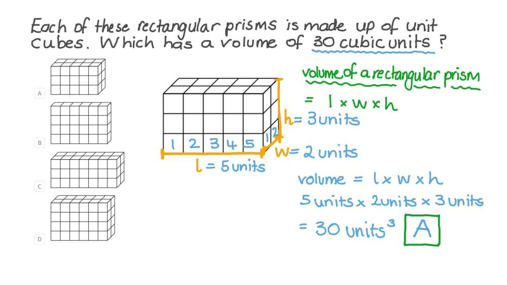 medium resolution of Question Video: Finding the Volume of a Rectangular Prism by Counting Unit  Cubes   Nagwa