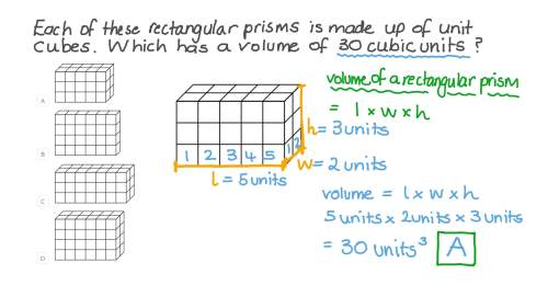small resolution of Question Video: Finding the Volume of a Rectangular Prism by Counting Unit  Cubes   Nagwa