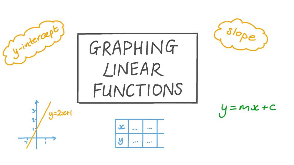 medium resolution of Lesson: Graphing Linear Functions   Nagwa