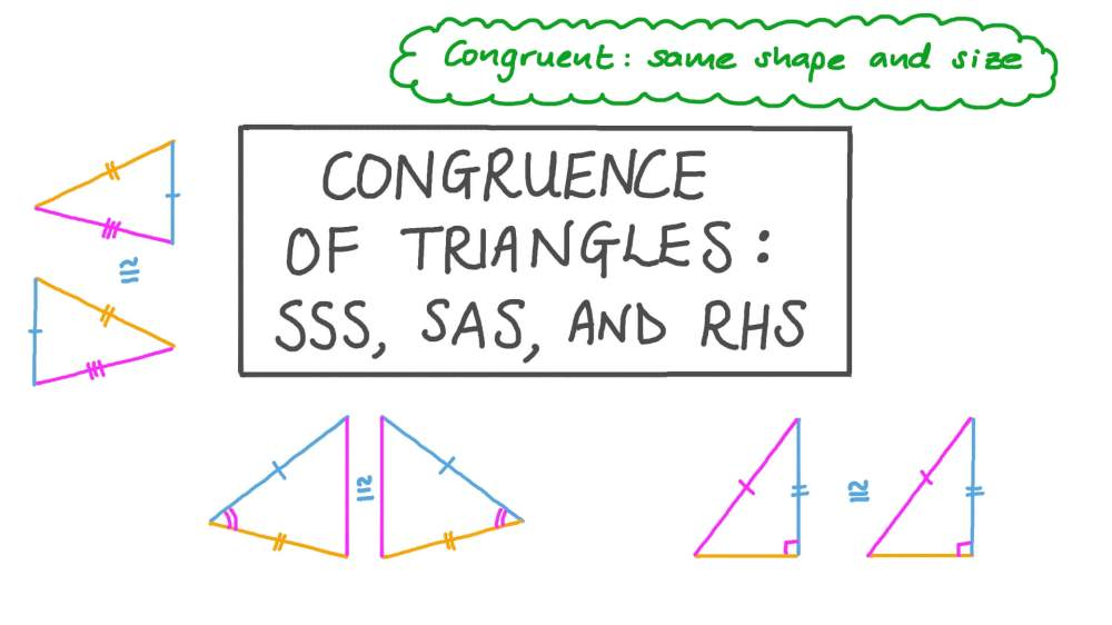 medium resolution of Lesson: Congruence of Triangles: SSS