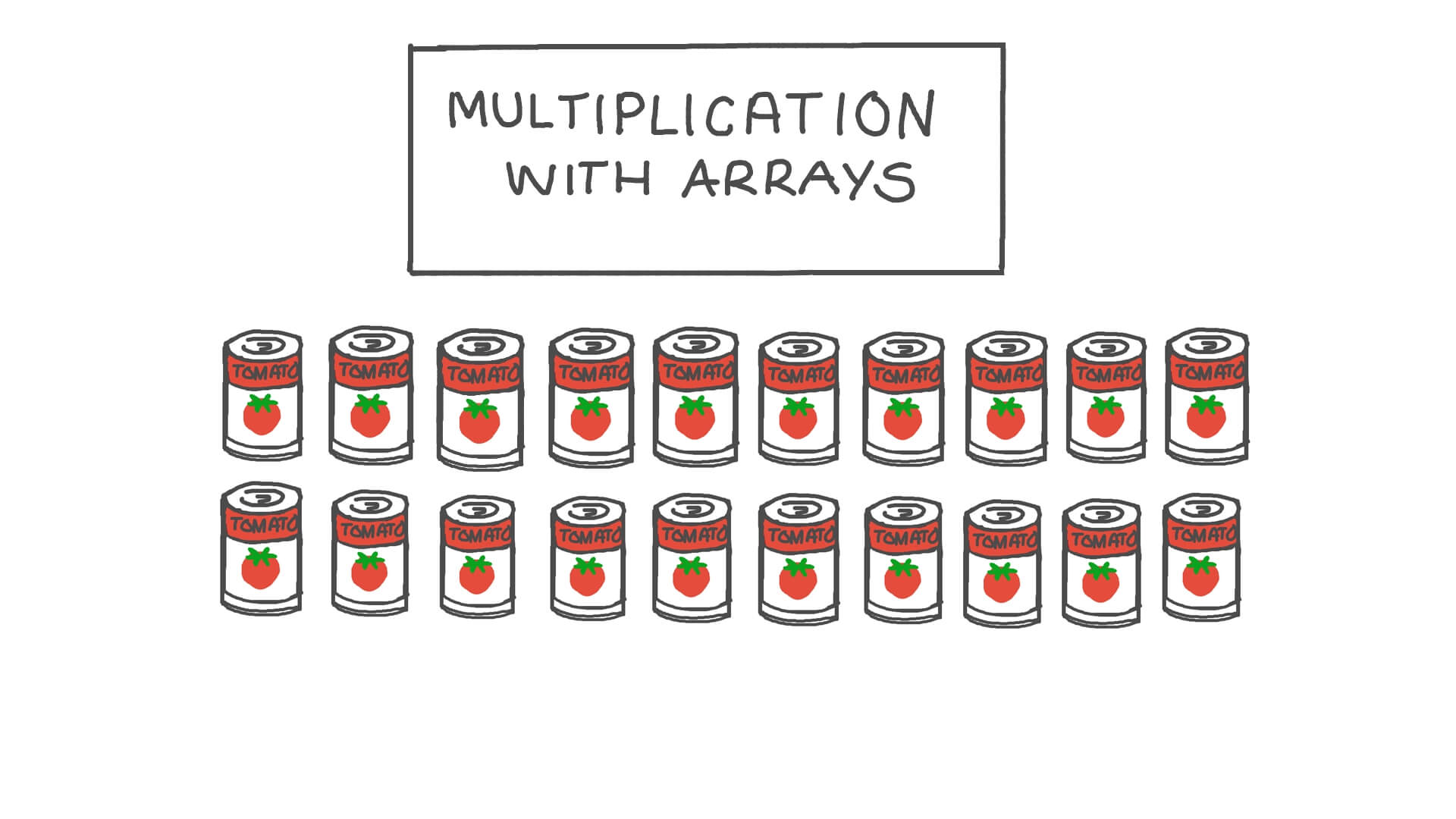 hight resolution of Lesson: Multiplication with Arrays   Nagwa