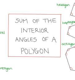 Lesson: Interior Angles of a Polygon   Nagwa [ 756 x 1344 Pixel ]