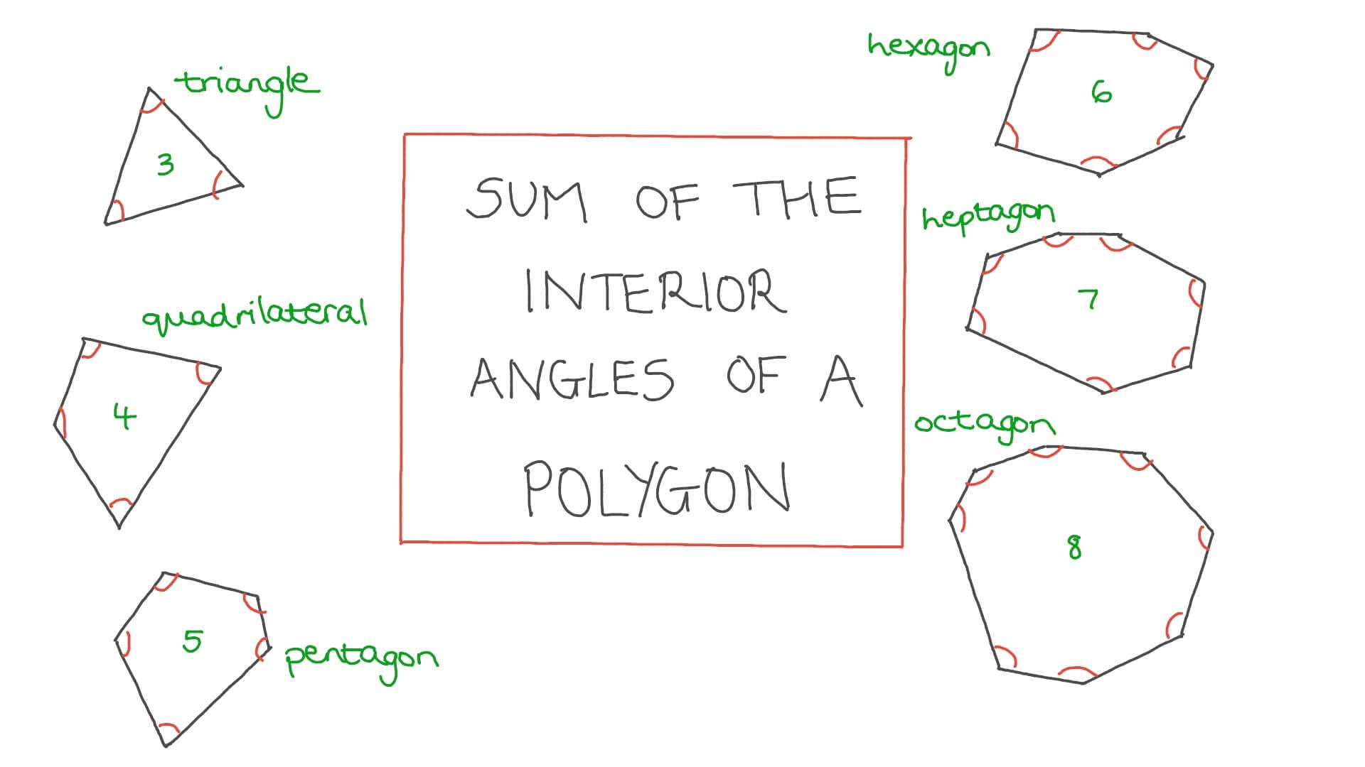 hight resolution of Lesson: Interior Angles of a Polygon   Nagwa