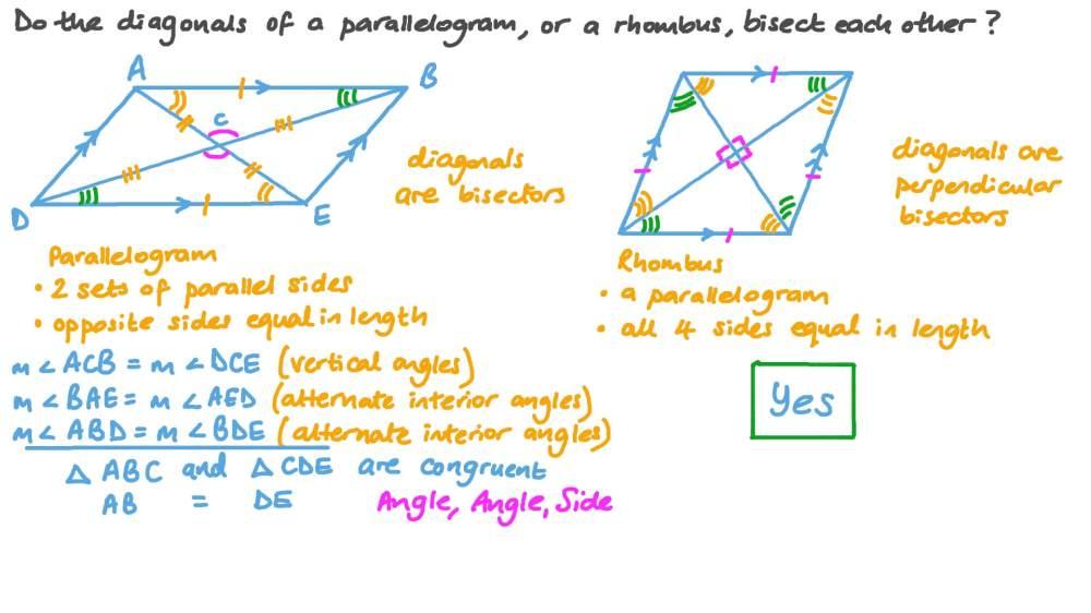 medium resolution of Question Video: Properties of Parallelograms and Rhombuses   Nagwa