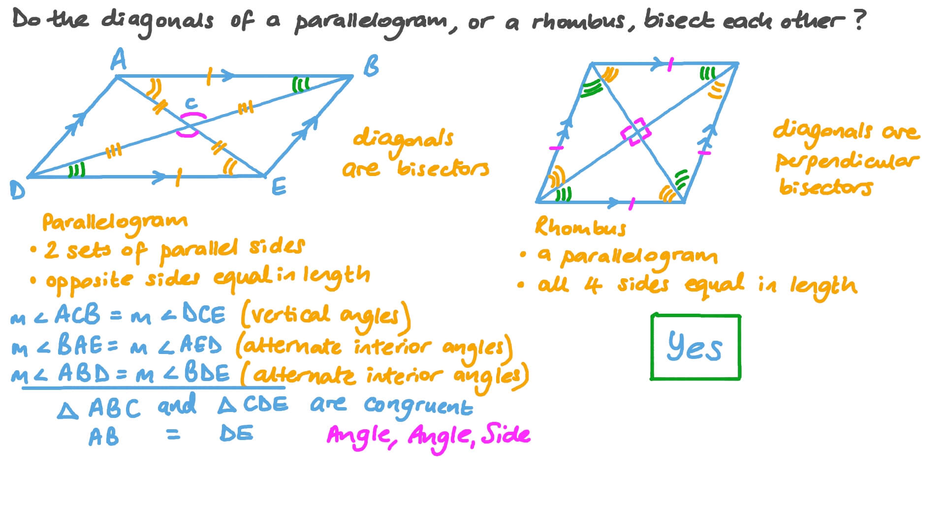 hight resolution of Question Video: Properties of Parallelograms and Rhombuses   Nagwa