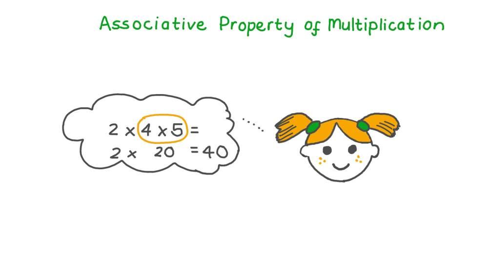 medium resolution of Lesson: Associative Property of Multiplication   Nagwa
