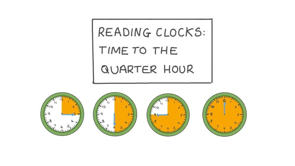 medium resolution of Lesson: Reading Clocks: Time to the Quarter Hour   Nagwa