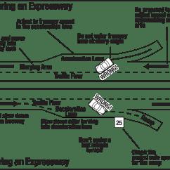 Exit Ramp Traffic Diagram Alpine Car Stereo Wiring Florida Driver Handbook Expressway Driving