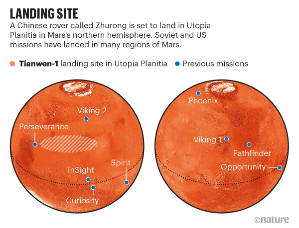 LANDING PAGE.  Map showing the landing site of the Chinese Zhurong vehicle and previous missions that landed on Mars.