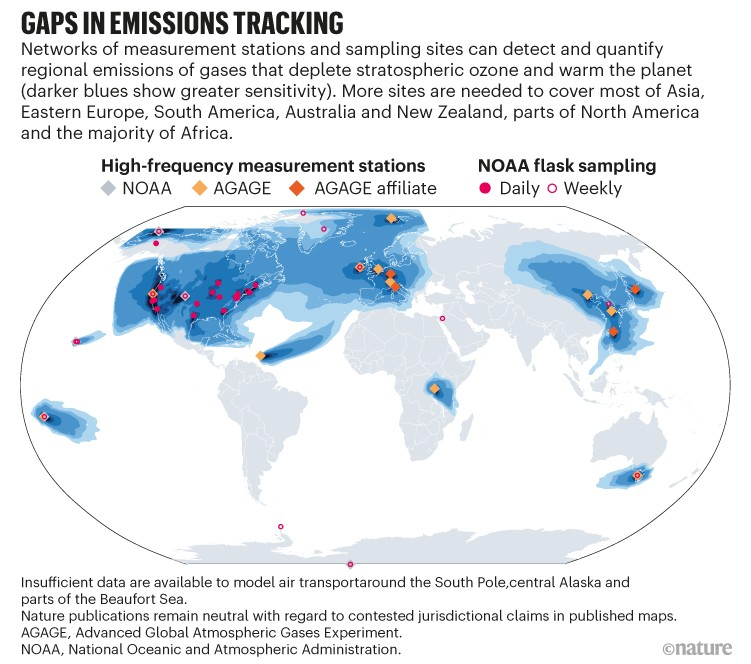 Gaps in emissions tracking. Map showing station and flask locations.