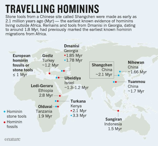 Mapa con herramientas y fósiles de homininos más antiguos documentados. Nature.
