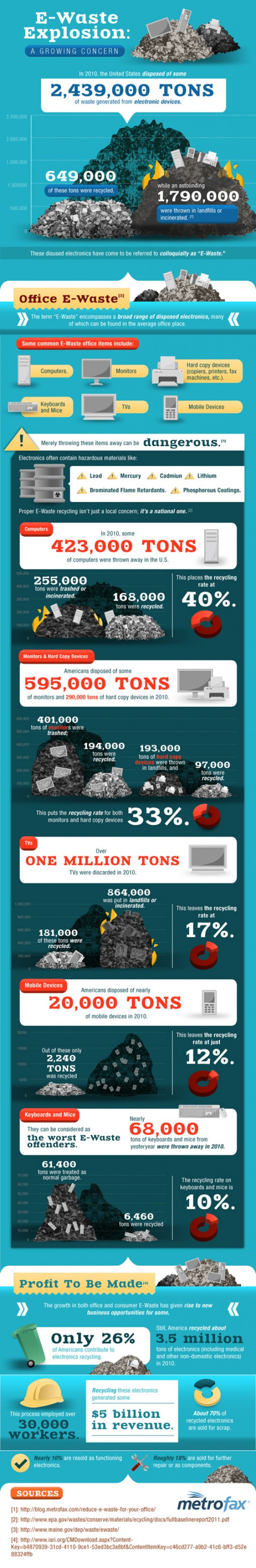 https://i0.wp.com/media.navigatored.com/images/ewaste-explostion-a-growing-concern_51549fa158f4c_w587.jpg