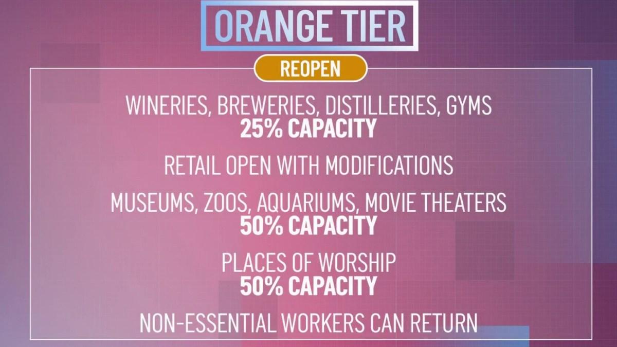 Covid 19 : LA, Orange counties eligible to advance to orange tier