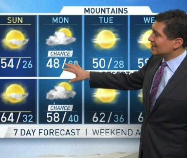 Pm Forecast Sunny Weather
