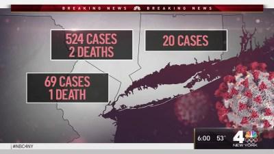 New Jersey Cities Impose Drastic Measures to Stop Coronavirus ...