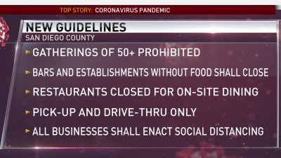 San Diego County Issues Updated Guidelines for Public During ...