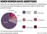 why-women-get-abortions.JPG