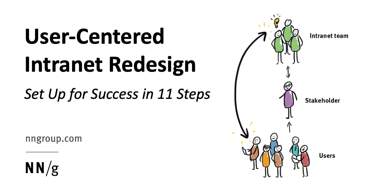 User-Centered Intranet Redesign: Set Up for Success in 11