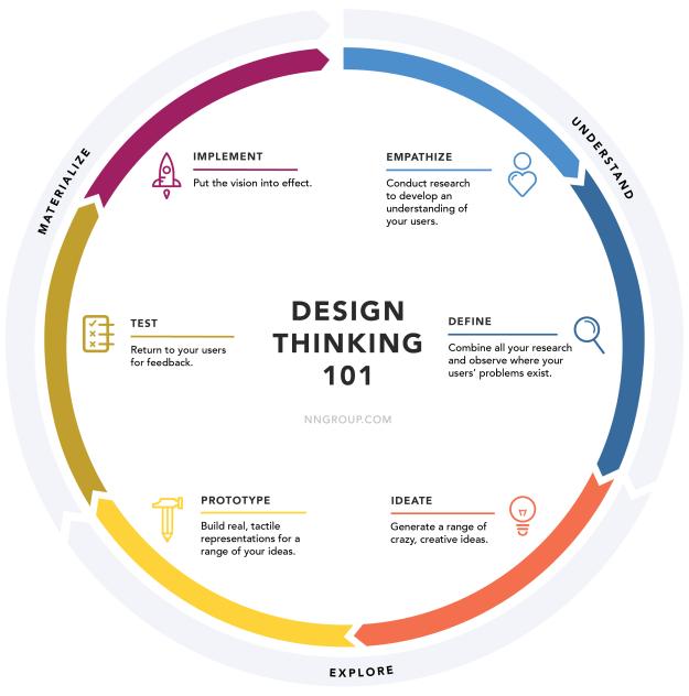 designthinking_illustration_final-01-01